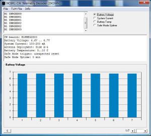 1508150202u_nanosatcbr1_cw_decoder